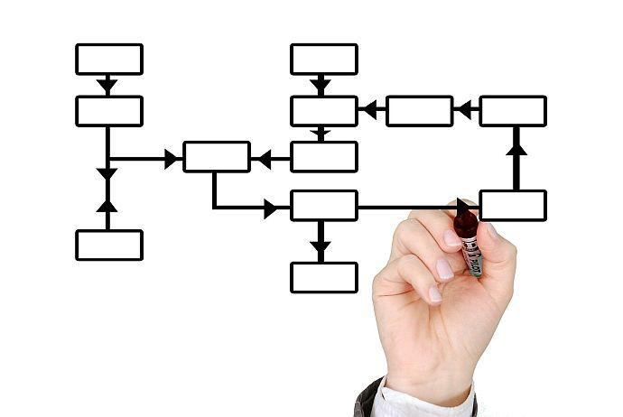 Konkursy Informatyczne 2020/2021 - II etap